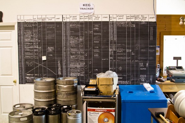 Wolf Brewing Company Analog Keg Tracker