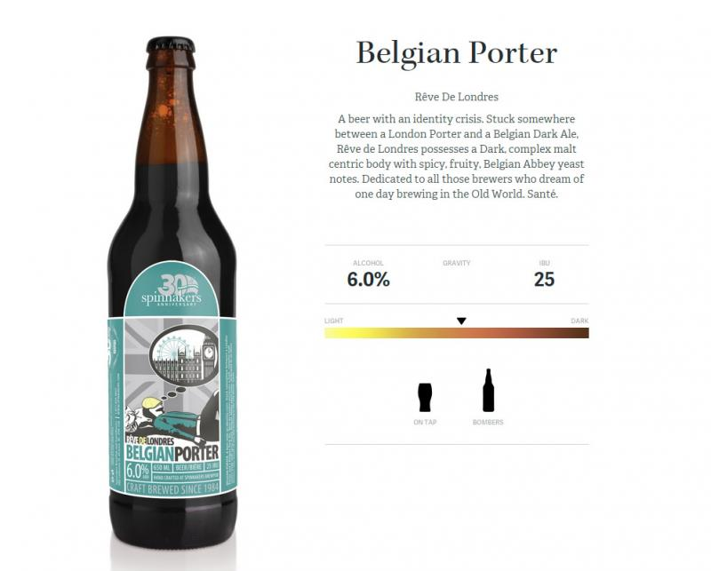 Spinnakers-belgian-porter