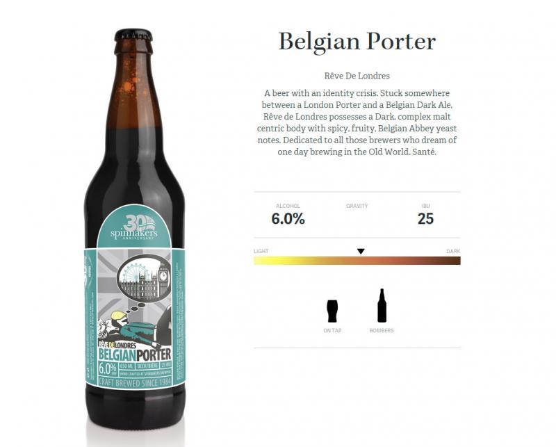 Spinnakers-belgian-porter