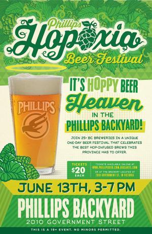 Phillips Hopoxia Poster