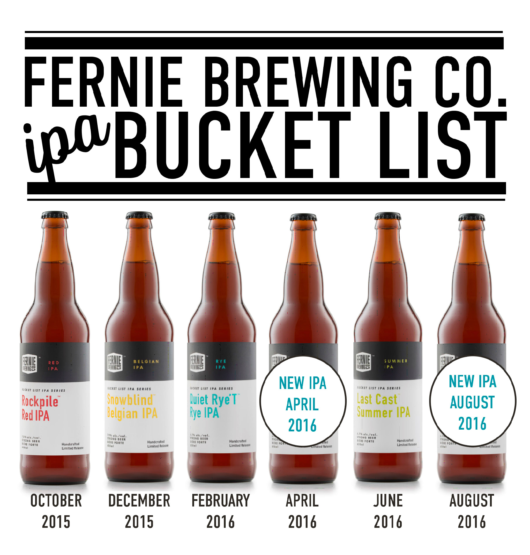 Fernie Brewing's Bucket List IPA Series Is Back!