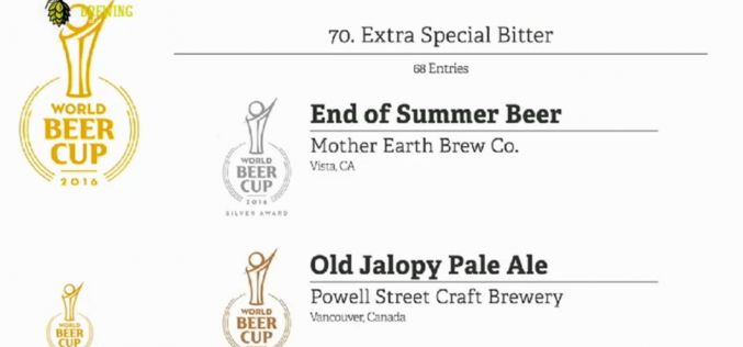 Powell Street Old Jalopy Wins Bronze World Beer Cup Award