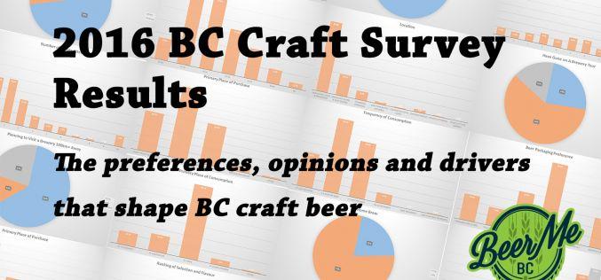 2016 BC Craft Beer Survey Results – Craft Beer Consumer Statistics