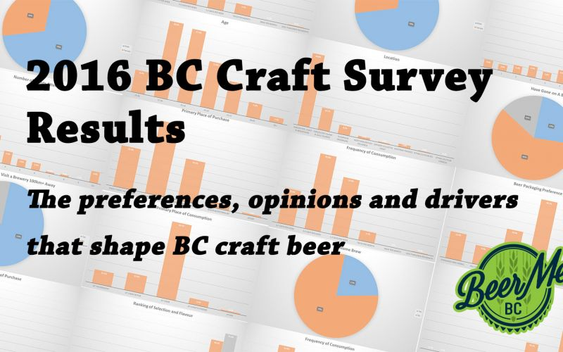 2016 BC Craft Beer Survey Results – Craft Beer Consumer Statistics