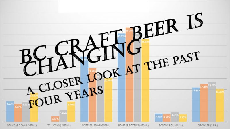 2016 BC Craft Beer Consumer Trends