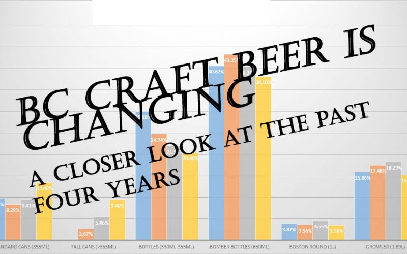 2016 BC Craft Beer Trends – 4 years of consumer survey results tallied