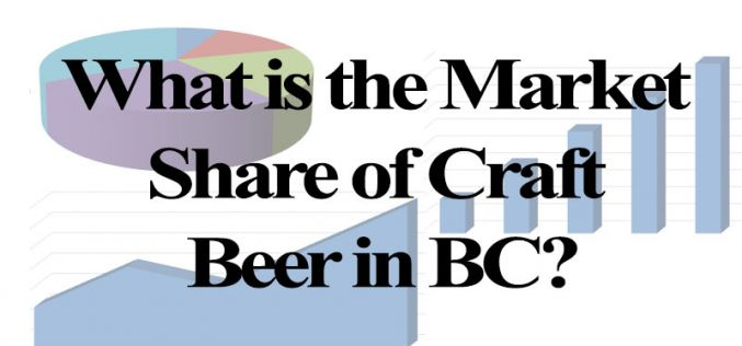 What is the Market Share of Craft Beer In BC?