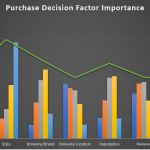 BC Craft Beer purchase decision importance