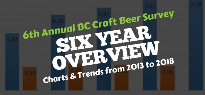 2018 BC Craft Beer Trends – 6 Years of Consumer Data Visualized