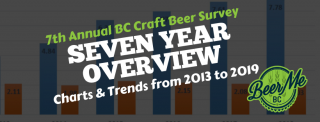 BC Craft Beer Survey - 7 Year Trend Analysis