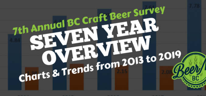 BC Craft Beer Trends:Seven Year Survey Data Analysis